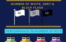 Infographic Paris MoU Annual 2017